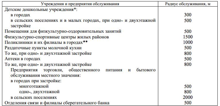 таблица5